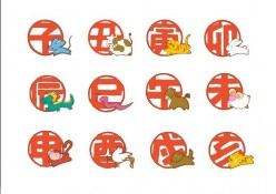 The Chinese Zodiac Signs and Five Elements