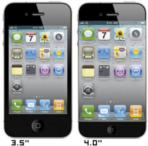 Expected i Phone 5 compared with i Phone 4
