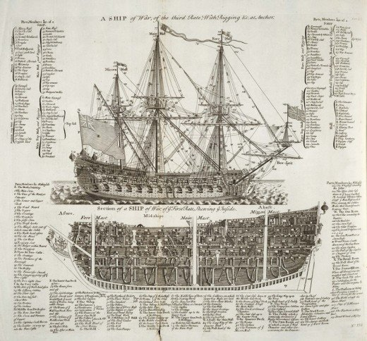 This picture shows a cross section of a large warship used a few hundred years ago.