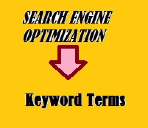 Find Keywords to use in the the Backlinks