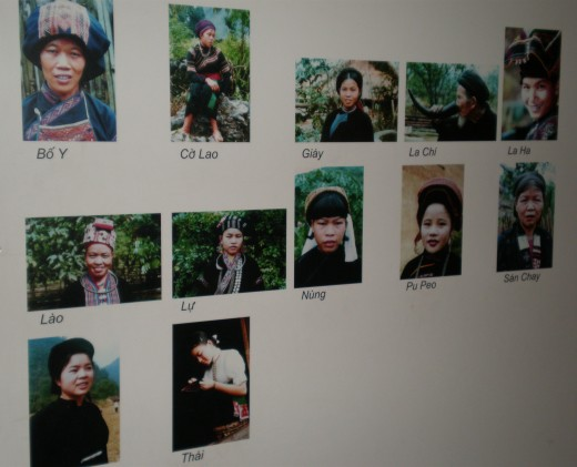 Vietnam's Ethnic Background, Hanoi's Ethnology Museum, Vietnam