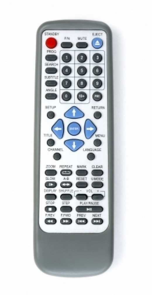 This remote is old and dated. A modern remote should have no ore than 2 buttons and one of those should be On/Off.