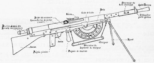 Schematic drawing of French 'Chauchat'