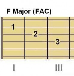 How to Play the Family of Chords in F Major Over Diatonic Pedal Tones, Part Two