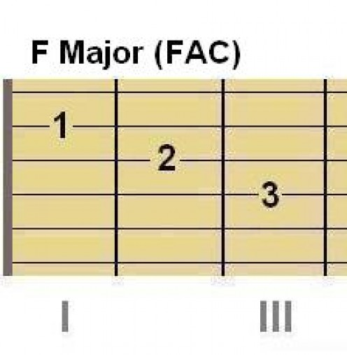 1-3-5 triad in F Major in 1st position.
