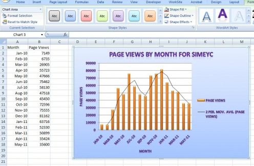 Using the Format Menu for Graphs in Excel 2007