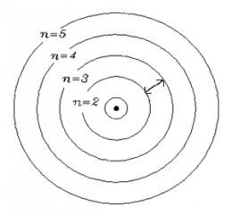 """Cool orbits, man."""