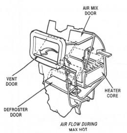Capri Heater