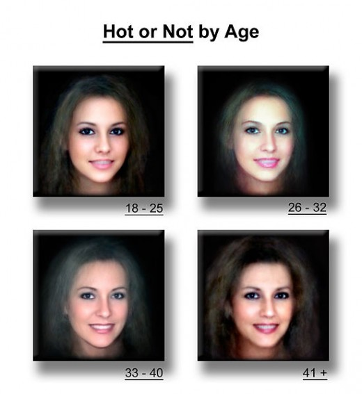 LIve Longer Age Gracefully