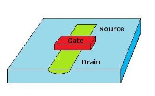 Traditional Field Effect Transistor