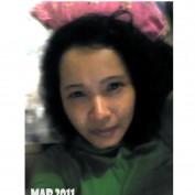 farahzachzia profile image