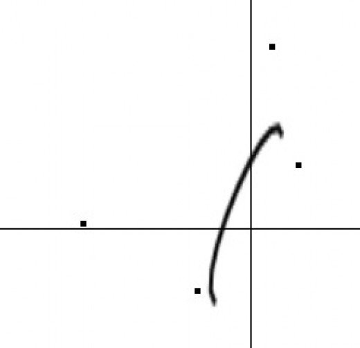 However, the control points of my Bezier Curves were not aligning with the curves drawn; time to solve the problem systematically