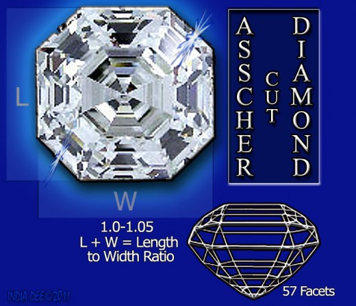 ASSCHER CUT DIAMOND graphic