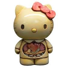 Inside Hello Kitty. Vintage doll