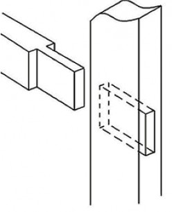 Uses for Mortise and Tenon Joints
