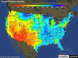 Relative humidity values for the united states
