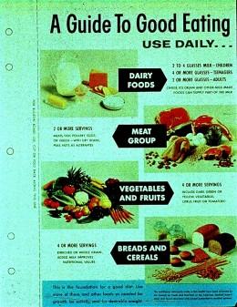 USDA BASIC FOUR