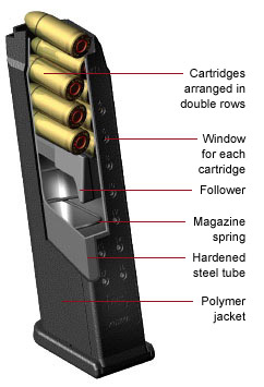 Cutaway view of a Glock magazine.