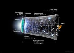 HOW THE UNIVERSE EXPANDED FROM THE MOMENT OF CREATION