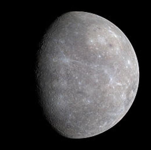 Mercury -  Wednesday or Mercurii in Latin