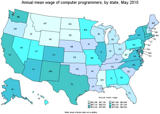 mean annual wages of programmers in the US.