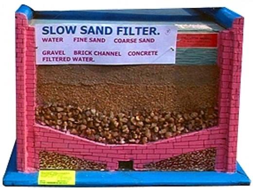 SLOW SAND FILTER