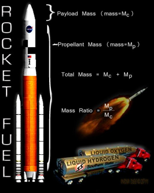 Hydrogen is a volatile substance that is used in creating thrust for NASA rockets along with many other military applications.