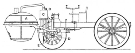 The Cugnot Steam Trolley