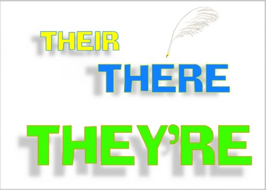 Their There and They're