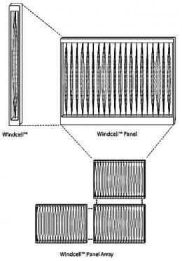 Wind Belt Panel