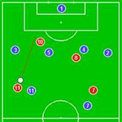 A successful trap. The attacker (red #10) is placed in an offside position at the moment the teammate plays or touches the ball.