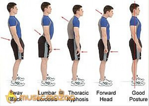 Poor Posture Limits Height Growth