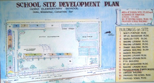Hobo School Site Plan (Drawing and Photo by Travel Man)