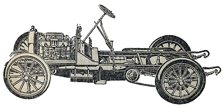 The 1902, chain driven Mercedes Simplex with a four-cylinder engine