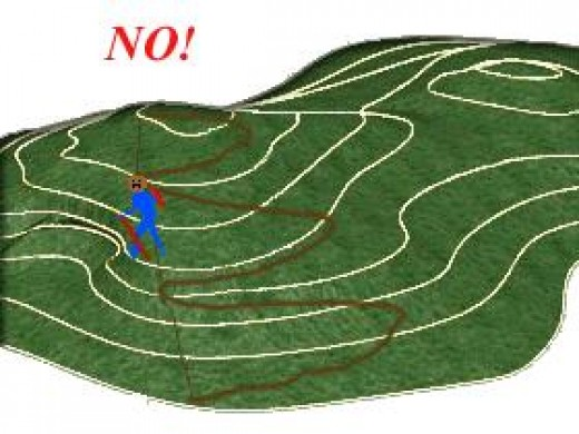 Incorrect way to hike a Switchback