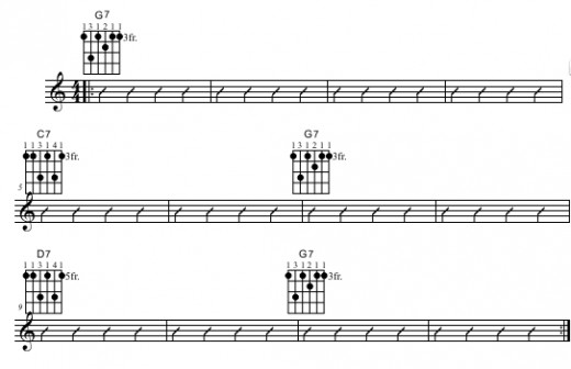 Guitar Chords D7 F