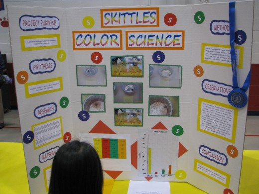 Science Project: Skittles Color Science : Source