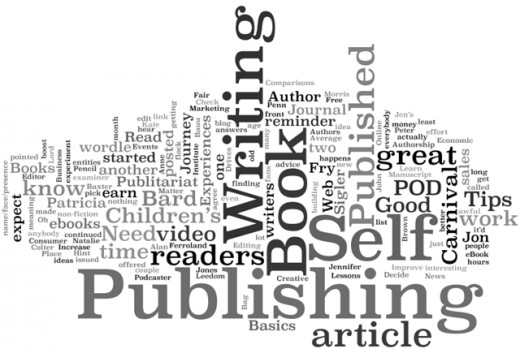 Publishing word cloud.