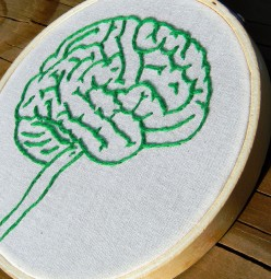 What is Brainstorming?