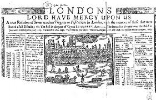 London newspaper reporting on the Plague