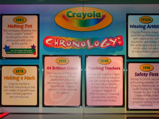The chronology of Crayola was colorfully displayed in the gallery area.  It was complete with examples of how the crayons, markers, and packaging has changed over time.
