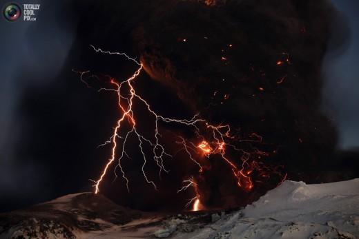Mount Eyjafjallajokul