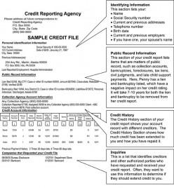 Sample of Credit Report