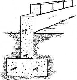 Deciding the depth of a building foundation House foundation types