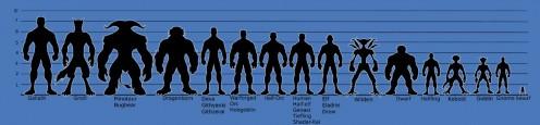 Racial comparison chart