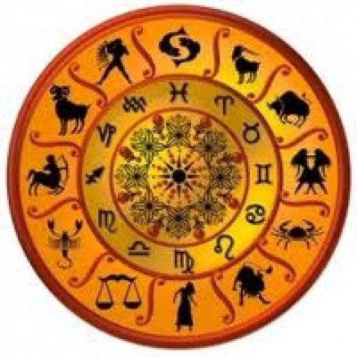 Online horoscope matching