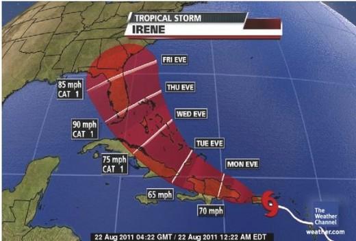 Path of Hurricane Irene