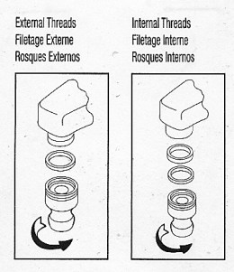 Photo #3: Threading instructions from back of package