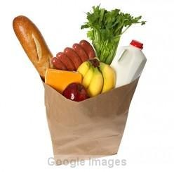 Efficient Grocery Store Shopping