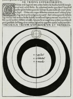 A 1474 diagram showing epicycle, eccentric and equant for Venus, Mars, Saturn,  and Jupiter.